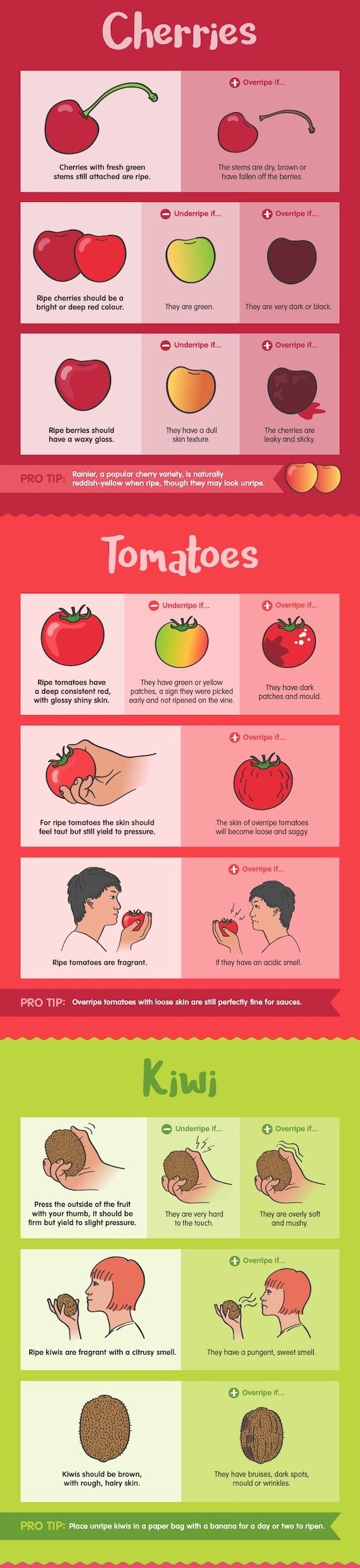 How to choose fresh tomatoes, cherries, and kiwi